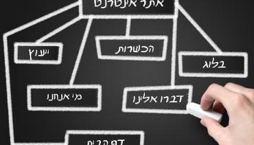 שאלות ותשובות על בניית אתרים לארגונים חברתיים