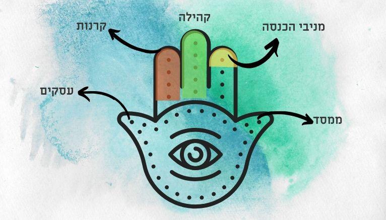 החמסה – מפת מקורות המשאבים